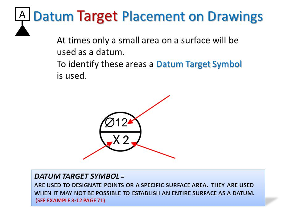 Datum Target Placement on Drawings
