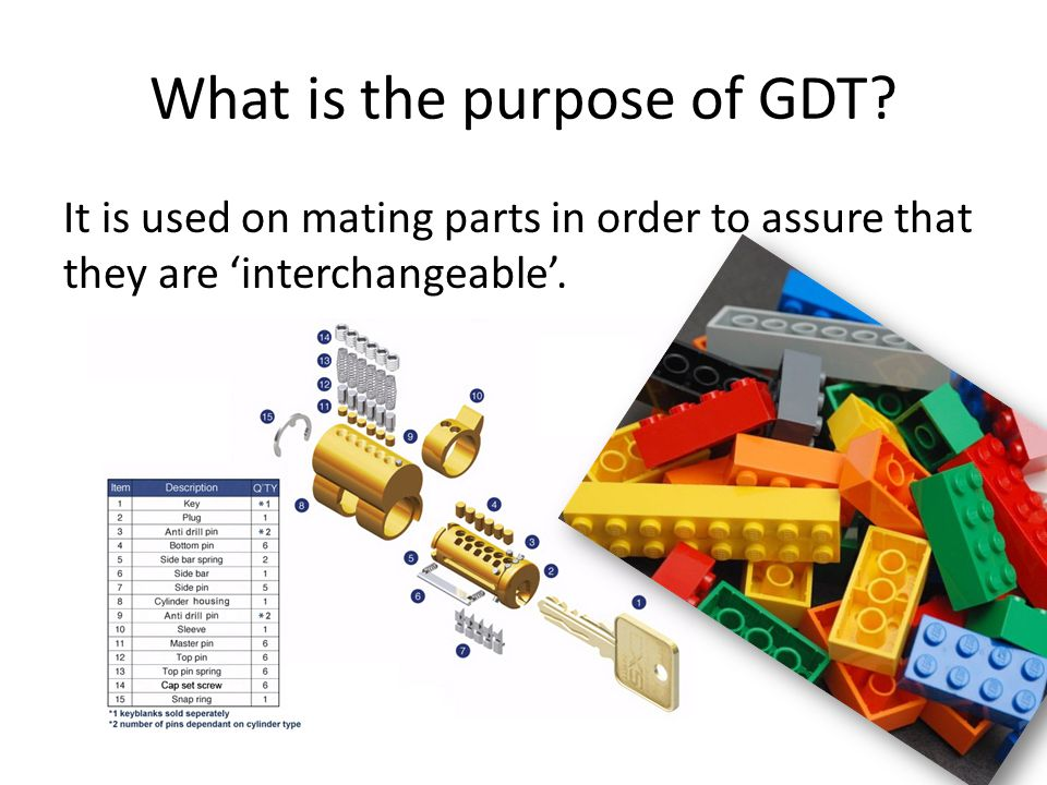 What is the purpose of GDT