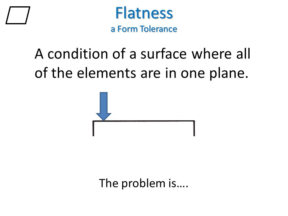 Flatness a Form Tolerance