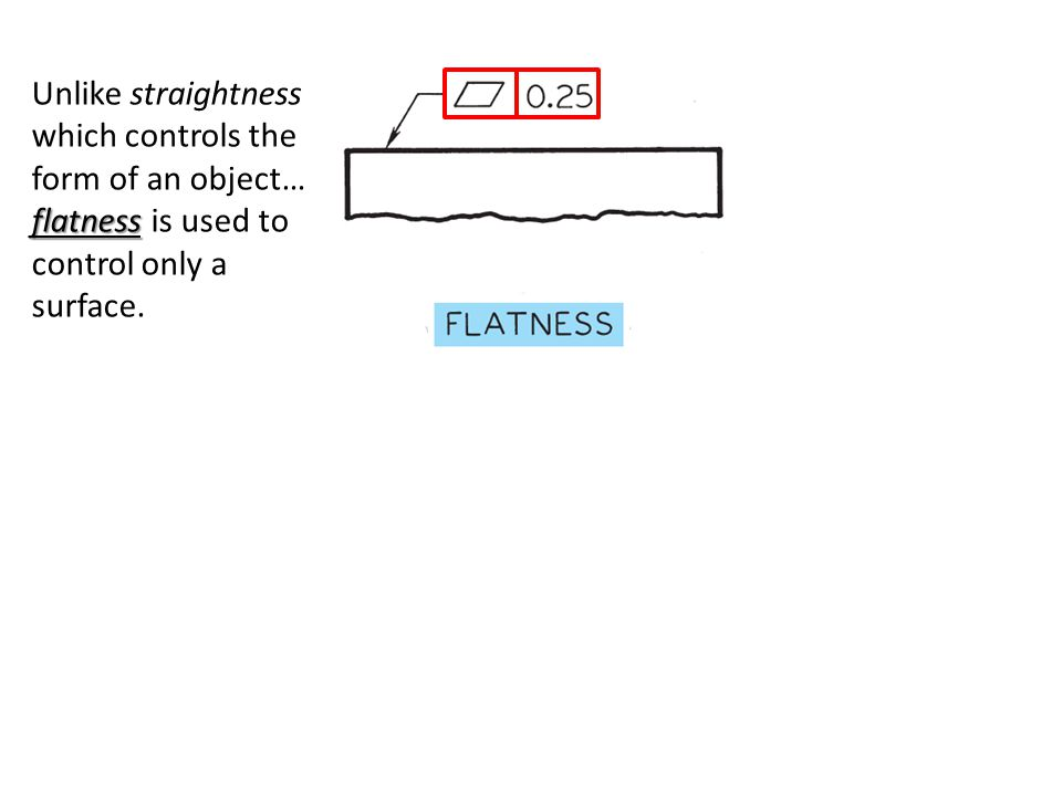 Unlike straightness which controls the form of an object… flatness is used to control only a surface.