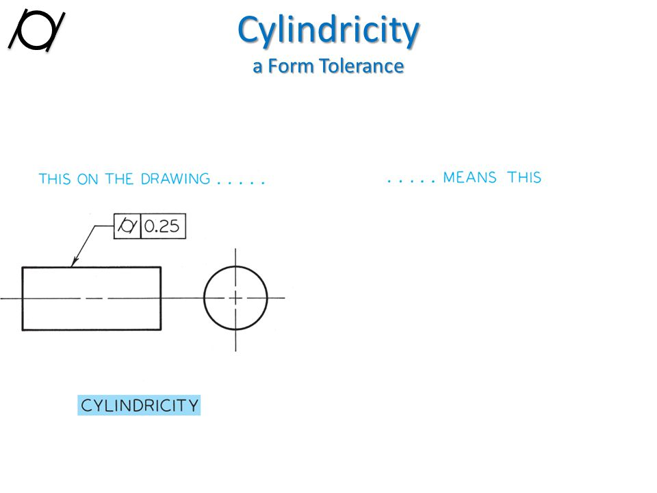 Cylindricity a Form Tolerance