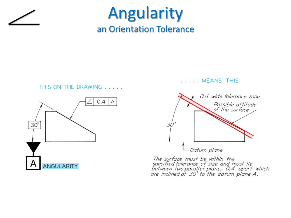 Angularity an Orientation Tolerance