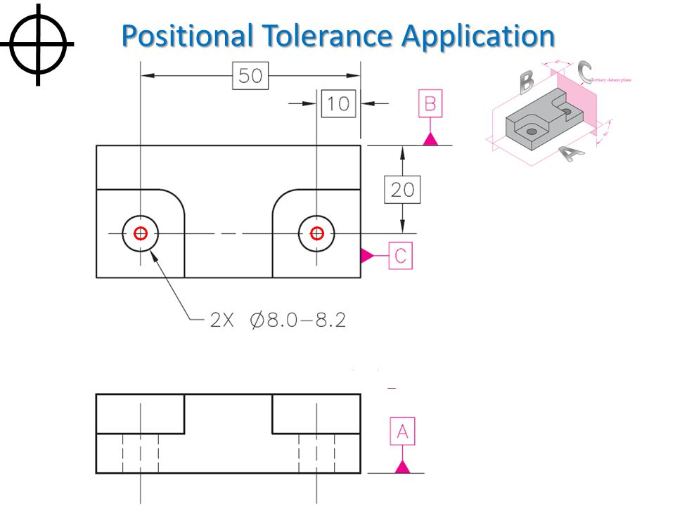 Positional Tolerance Application