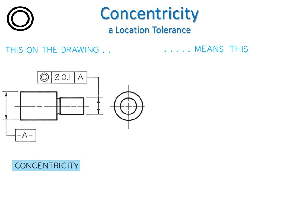 Concentricity a Location Tolerance