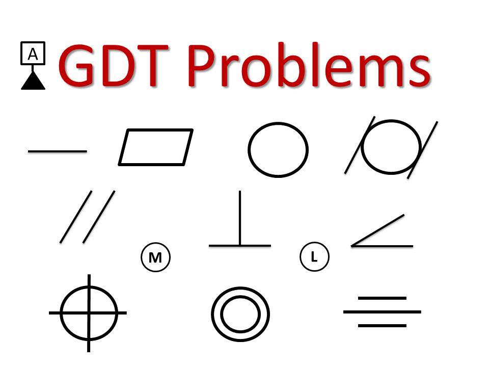 GDT Problems A M L