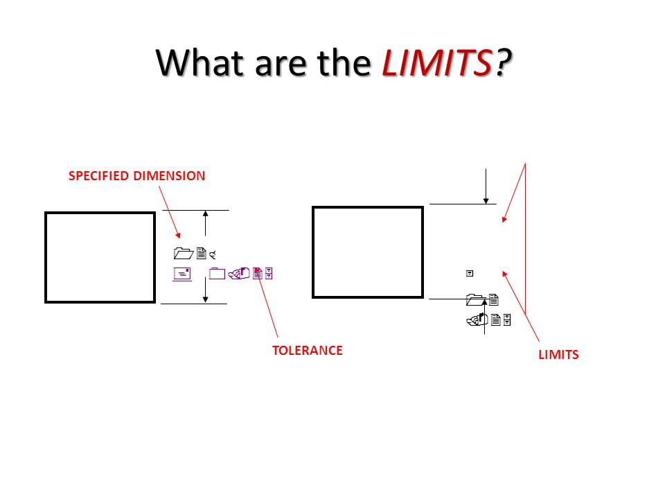 What are the LIMITS 12 .7 5 12.50 + 0.25 12 .25 SPECIFIED DIMENSION