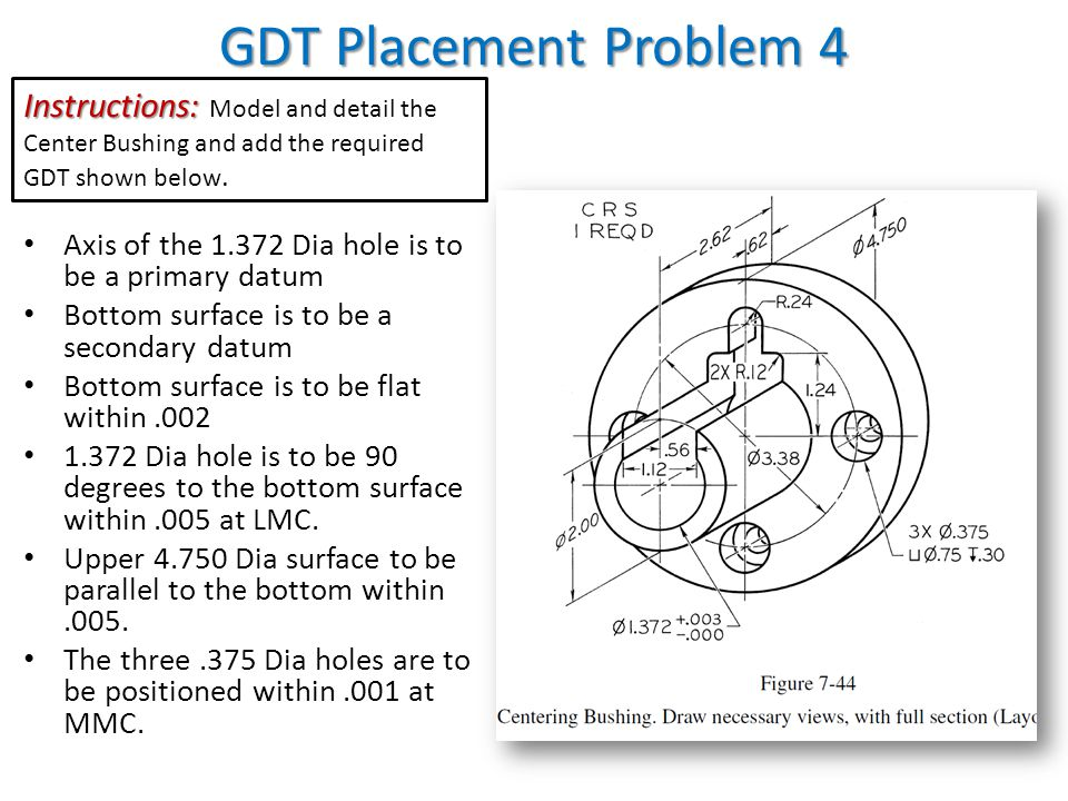 GDT Placement Problem 4 Instructions: Model and detail the Center Bushing and add the required GDT shown below.
