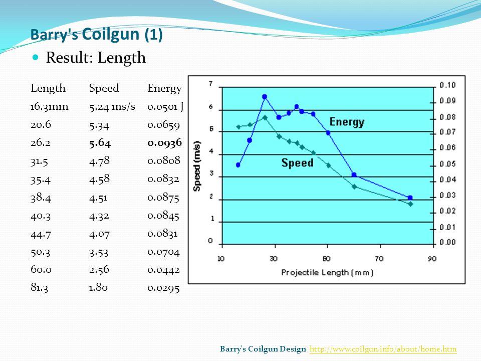 Barry s Coilgun (1) Result: Length Length Speed Energy 16.3mm