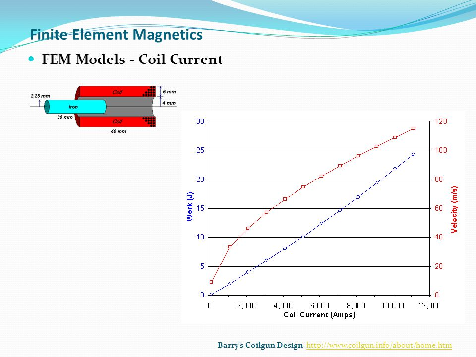Introduction for coil gun ppt video online download for Finite elemente modell