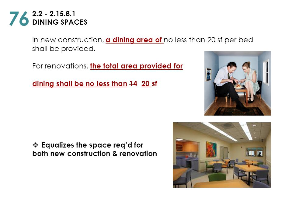 76 2.2 - 2.15.8.1. DINING SPACES. In new construction, a dining area of no less than 20 sf per bed shall be provided.