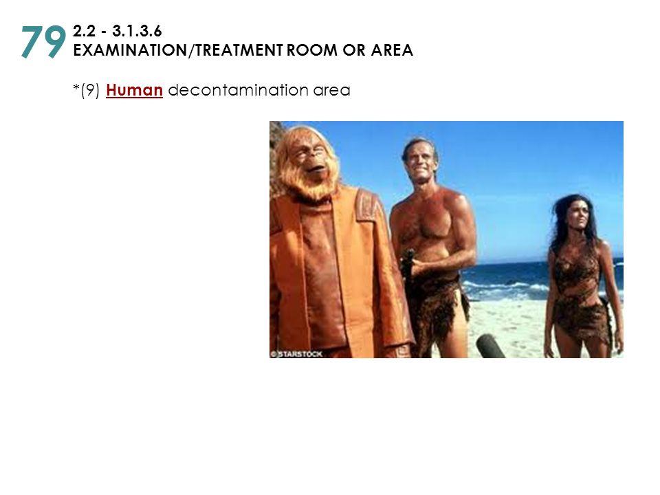 79 2.2 - 3.1.3.6 EXAMINATION/TREATMENT ROOM OR AREA