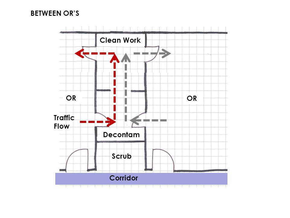 BETWEEN OR'S Traffic Flow Scrub OR Corridor Decontam Clean Work