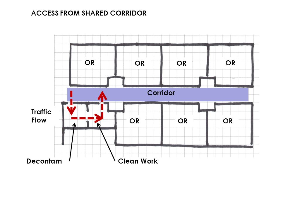 ACCESS FROM SHARED CORRIDOR