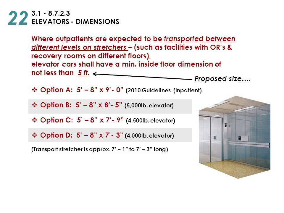 22 3.1 - 8.7.2.3 ELEVATORS - DIMENSIONS