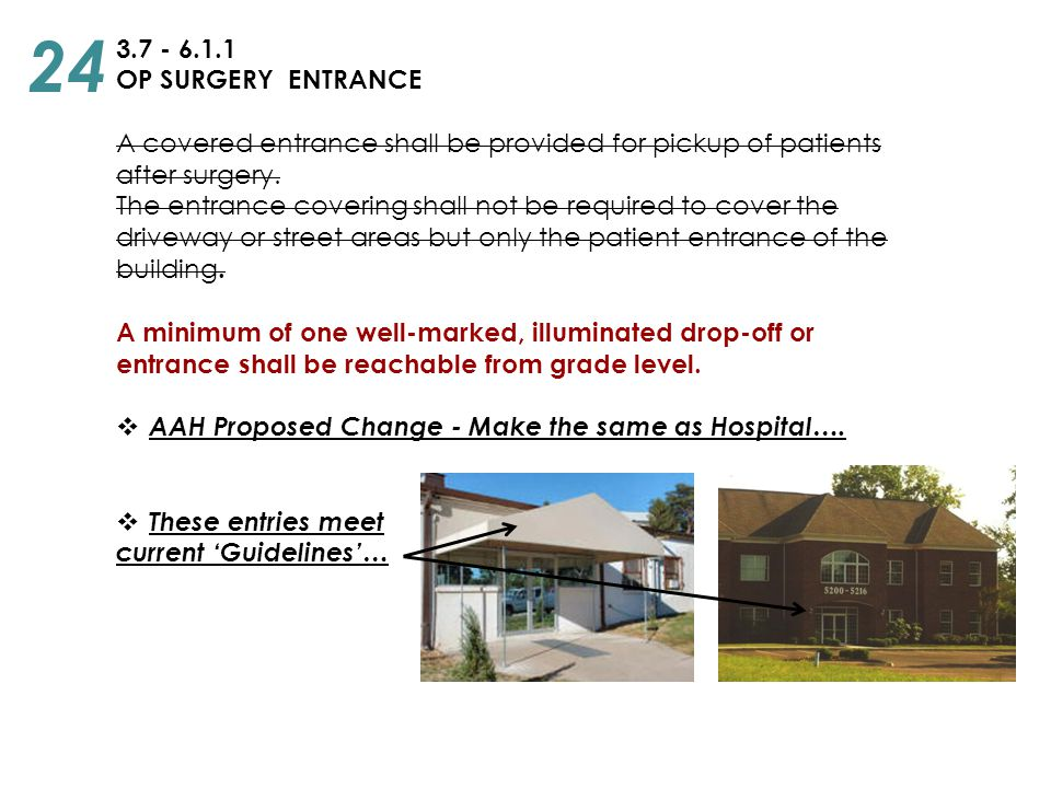 24 3.7 - 6.1.1. OP SURGERY ENTRANCE. A covered entrance shall be provided for pickup of patients after surgery.