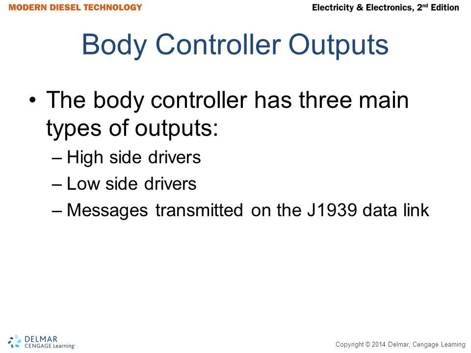 Body Controller Outputs