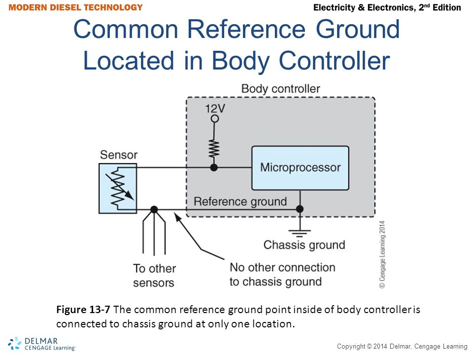 Common Reference Ground Located in Body Controller