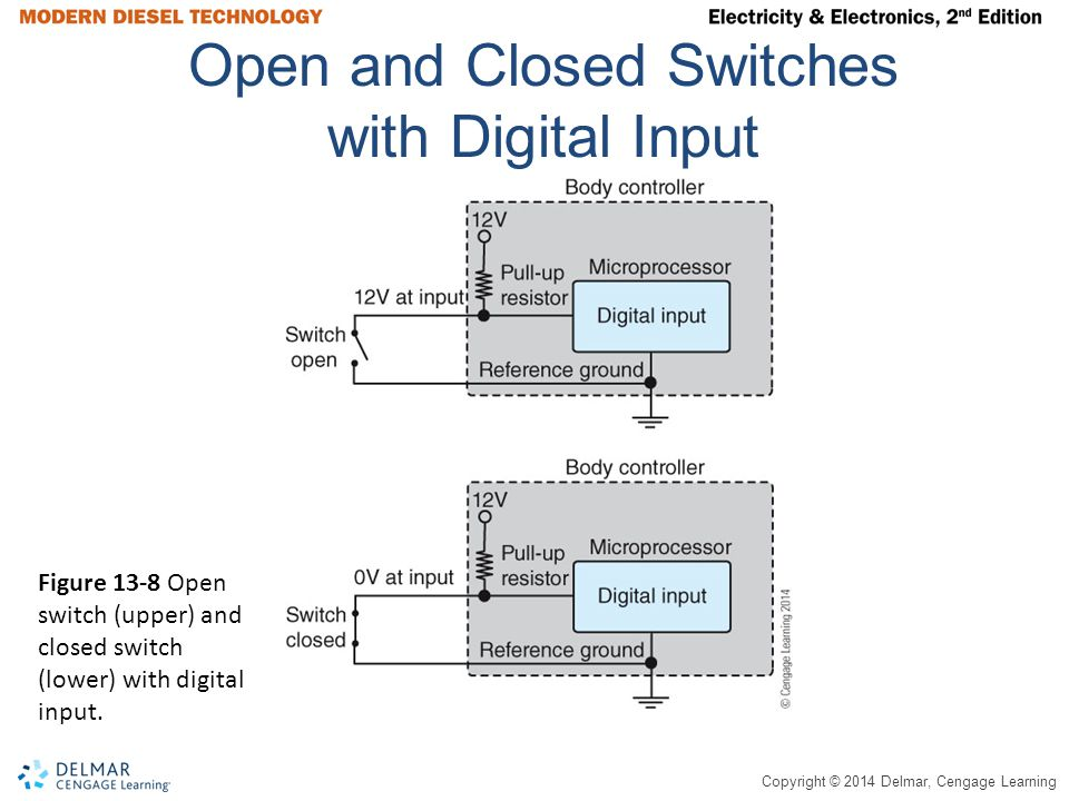 Open and Closed Switches with Digital Input