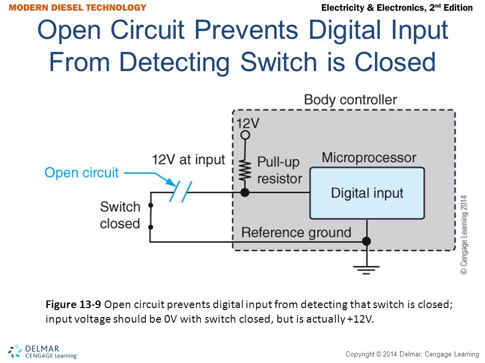Open Circuit Prevents Digital Input From Detecting Switch is Closed