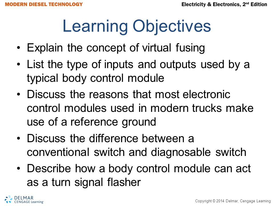 Learning Objectives Explain the concept of virtual fusing
