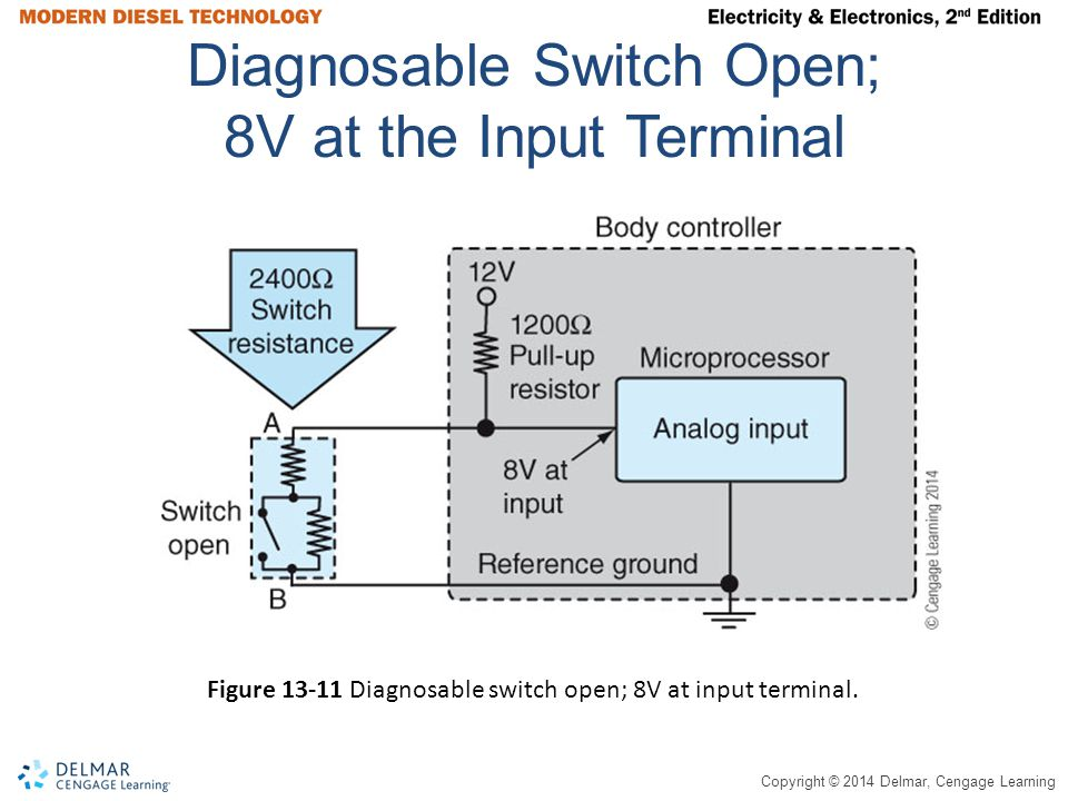 Diagnosable Switch Open; 8V at the Input Terminal