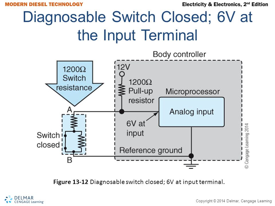 Diagnosable Switch Closed; 6V at the Input Terminal