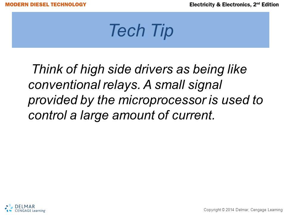 Tech Tip