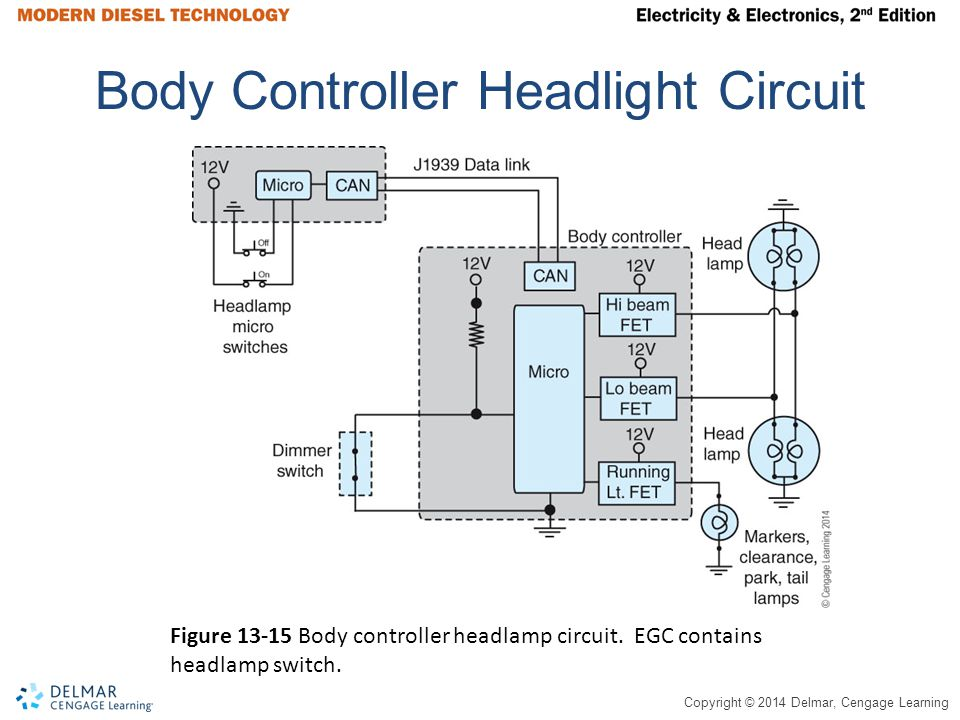 Body Controller Headlight Circuit