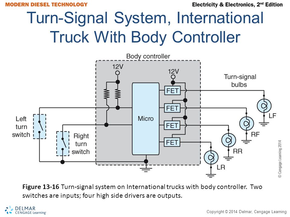 Turn-Signal System, International Truck With Body Controller