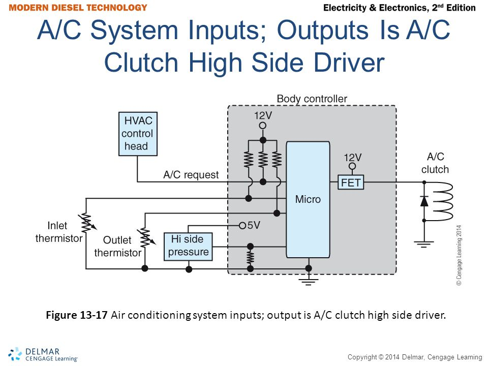 A/C System Inputs; Outputs Is A/C Clutch High Side Driver