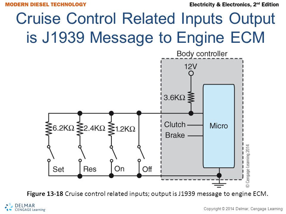 Cruise Control Related Inputs Output is J1939 Message to Engine ECM