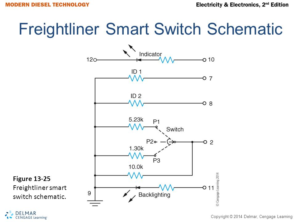 Freightliner Smart Switch Schematic