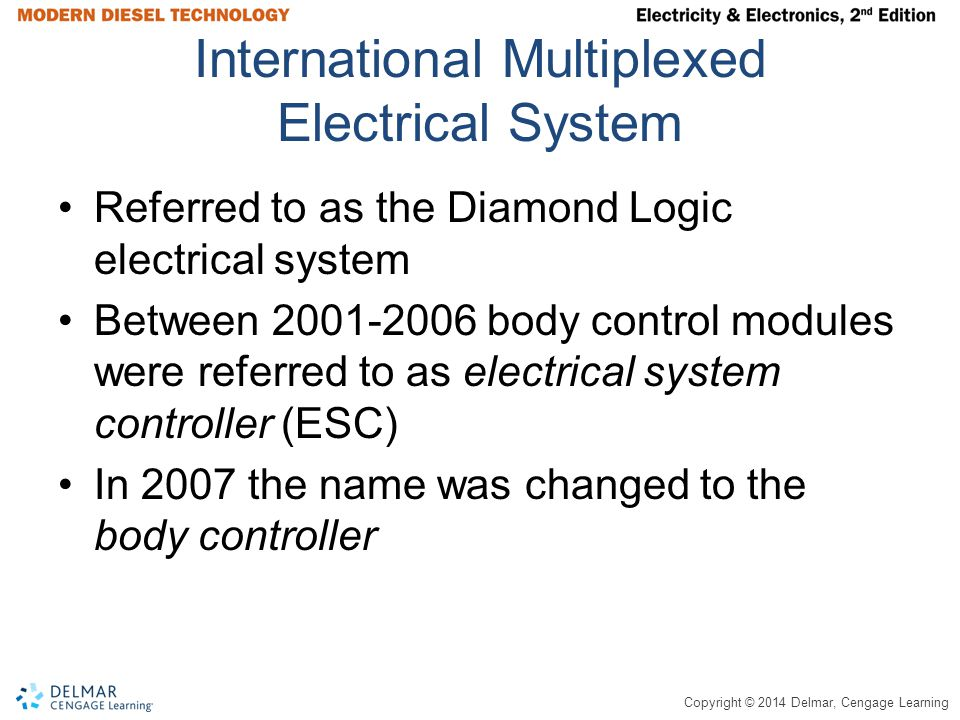 International Multiplexed Electrical System