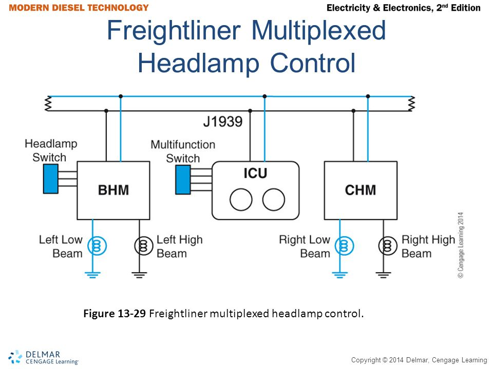 Freightliner Multiplexed Headlamp Control