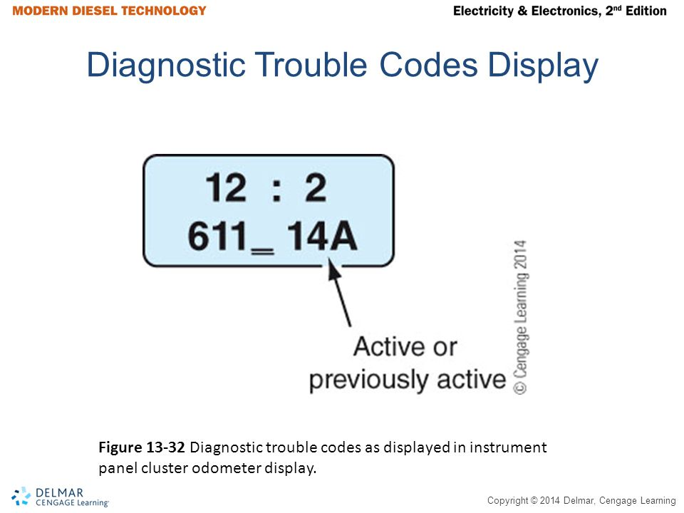 Diagnostic Trouble Codes Display