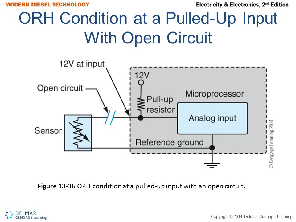 ORH Condition at a Pulled-Up Input With Open Circuit
