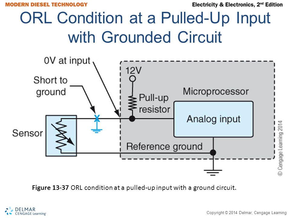 ORL Condition at a Pulled-Up Input with Grounded Circuit