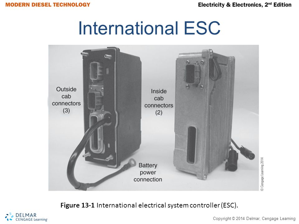 International ESC Figure 13-1 International electrical system controller (ESC).