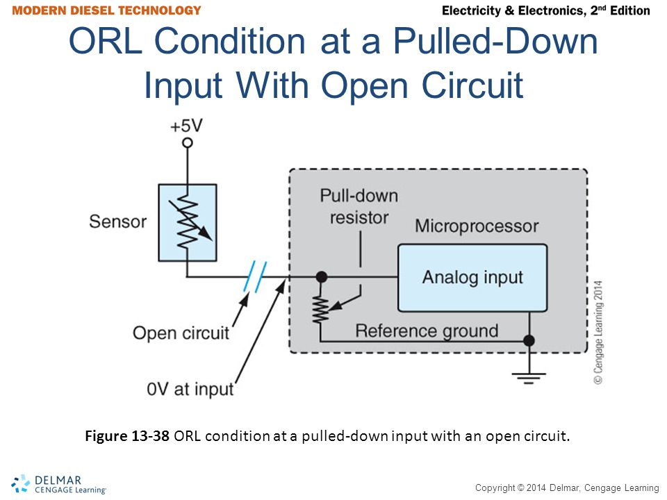 ORL Condition at a Pulled-Down Input With Open Circuit