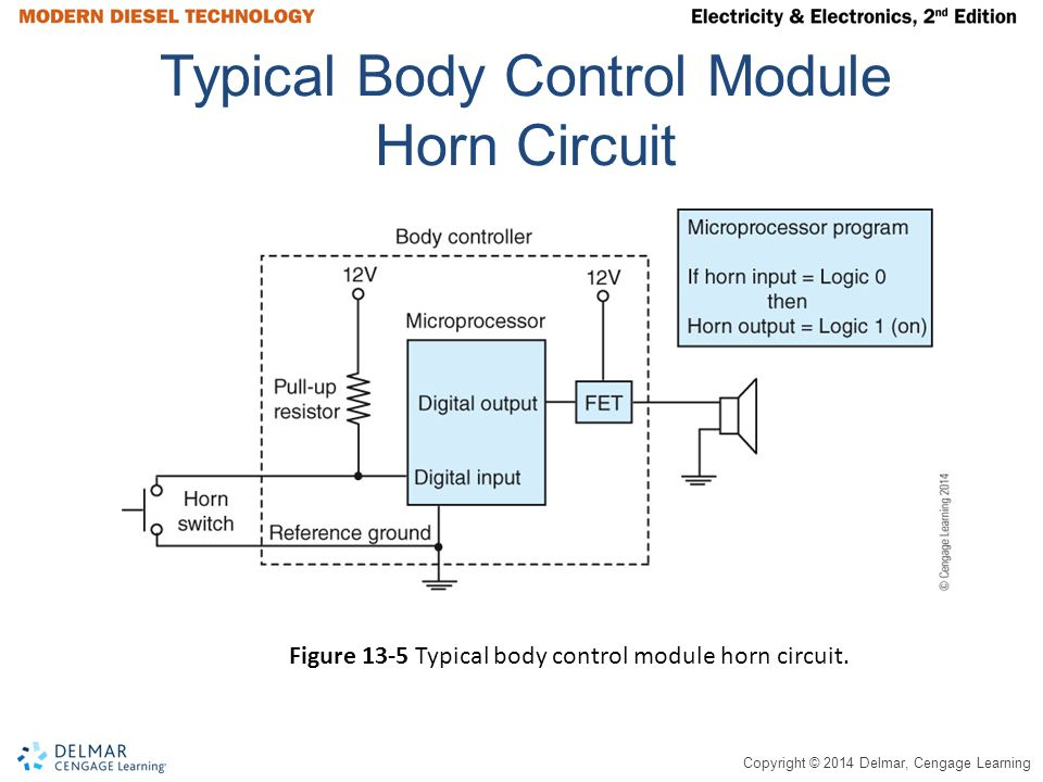 Typical Body Control Module Horn Circuit