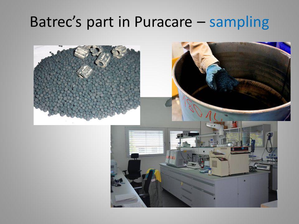 Batrec's part in Puracare – sampling