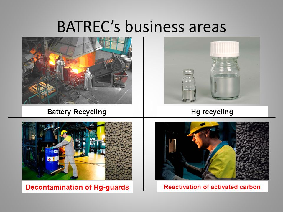 BATREC's business areas