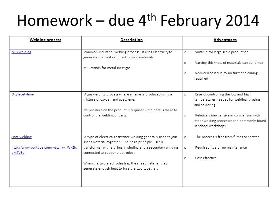Homework – due 4th February 2014