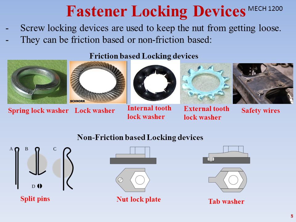 Fastener Locking Devices