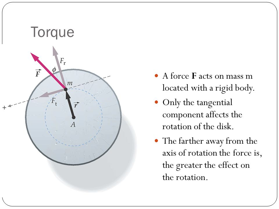 Torque A force F acts on mass m located with a rigid body.