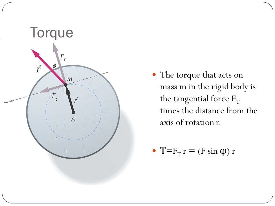 Torque The torque that acts on mass m in the rigid body is the tangential force FT times the distance from the axis of rotation r.