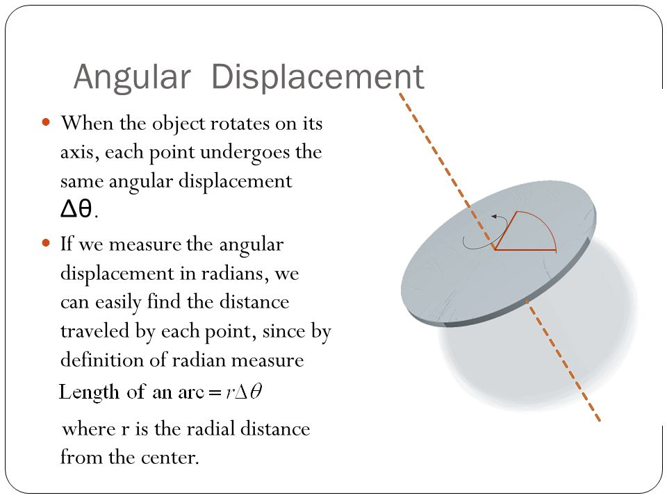 Angular Displacement When the object rotates on its axis, each point undergoes the same angular displacement Δθ.