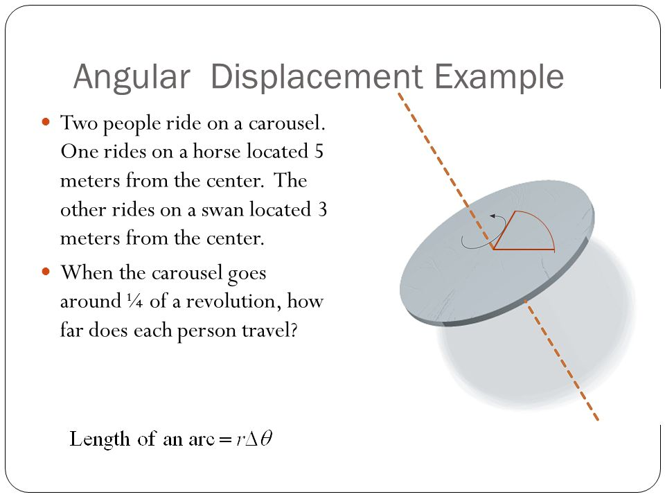 Angular Displacement Example