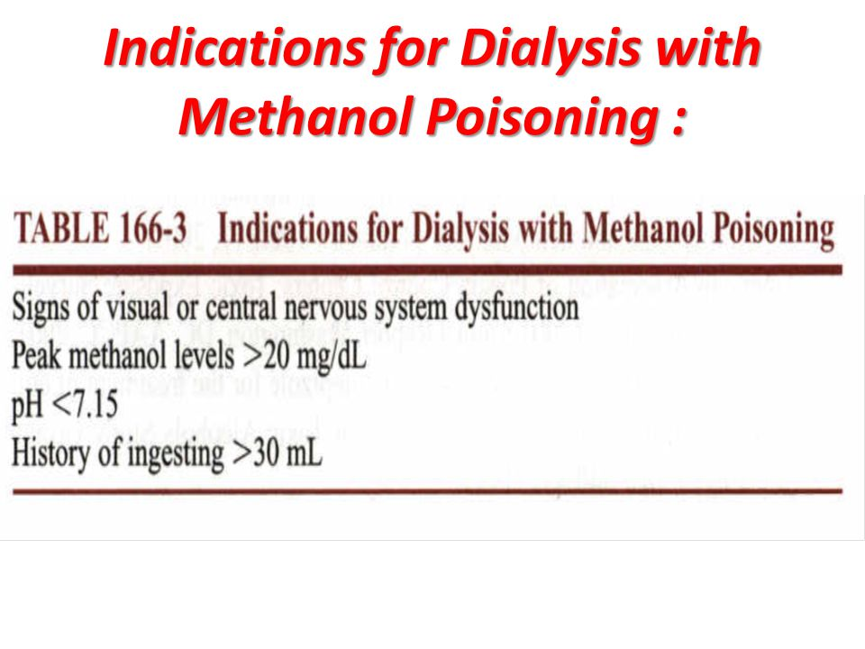 Indications for Dialysis with Methanol Poisoning :