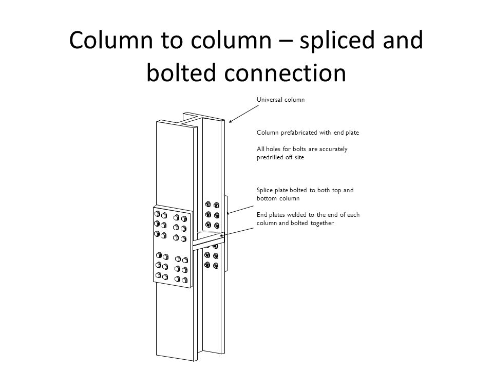 Column to column – spliced and bolted connection